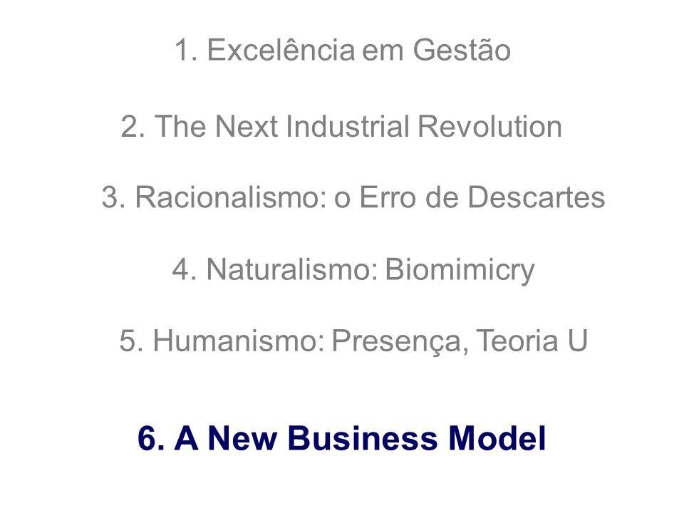 6. A New Business Model 1. Excelência em Gestão