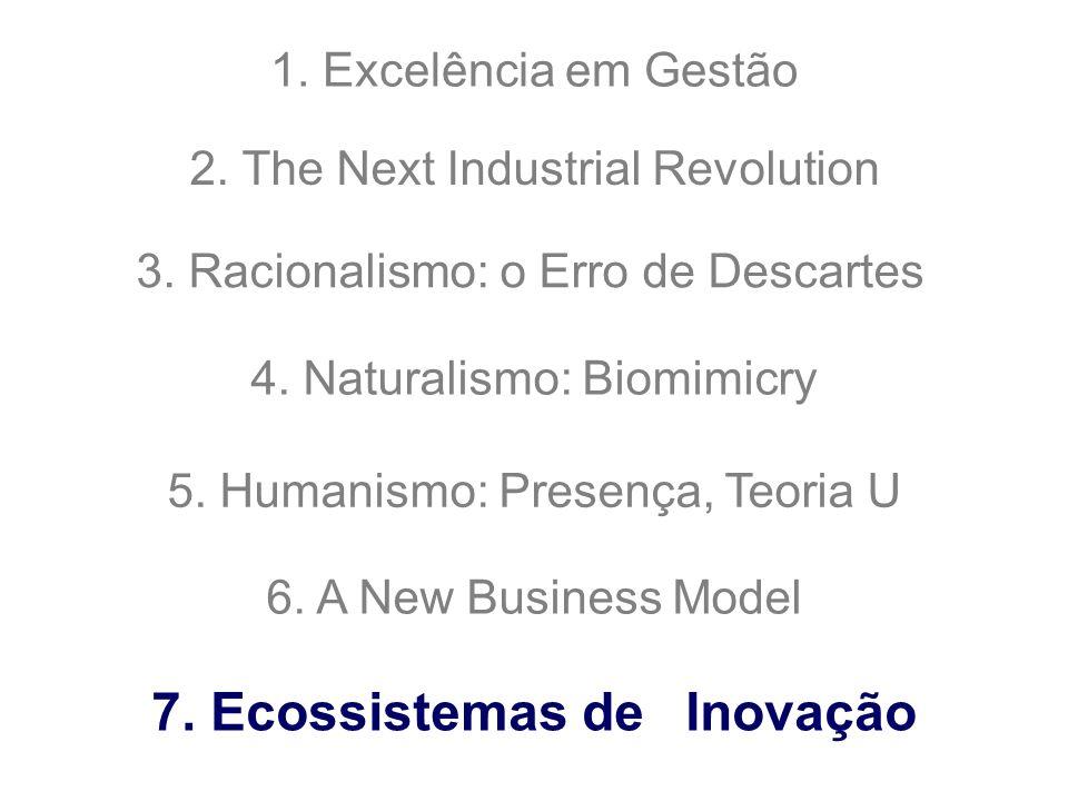 7. Ecossistemas de Inovação