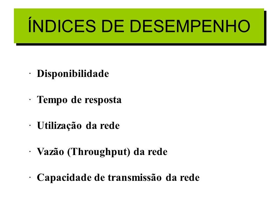 ÍNDICES DE DESEMPENHO · Disponibilidade · Tempo de resposta