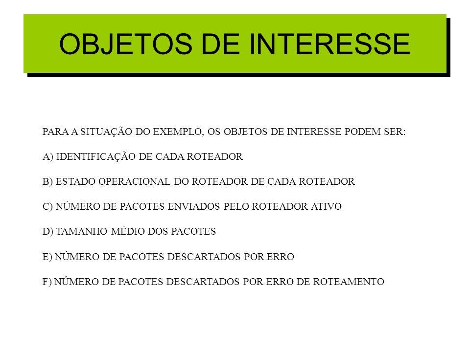 OBJETOS DE INTERESSE PARA A SITUAÇÃO DO EXEMPLO, OS OBJETOS DE INTERESSE PODEM SER: A) IDENTIFICAÇÃO DE CADA ROTEADOR.