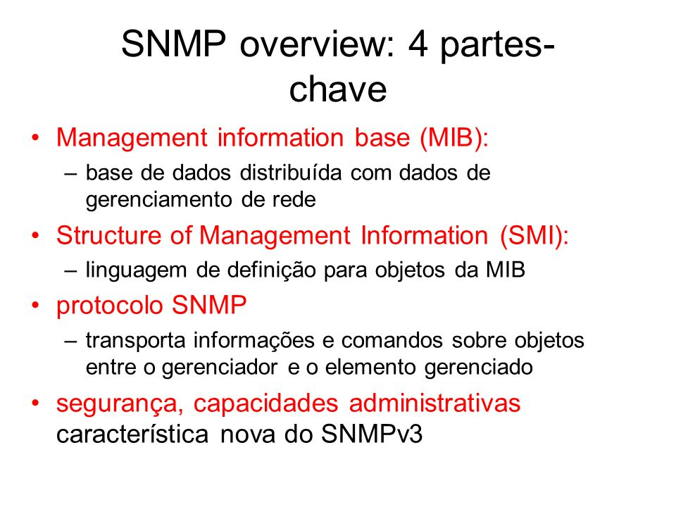 SNMP overview: 4 partes-chave