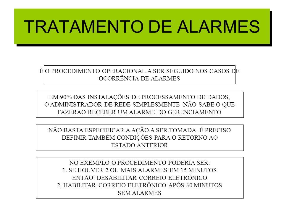TRATAMENTO DE ALARMES É O PROCEDIMENTO OPERACIONAL A SER SEGUIDO NOS CASOS DE. OCORRÊNCIA DE ALARMES.