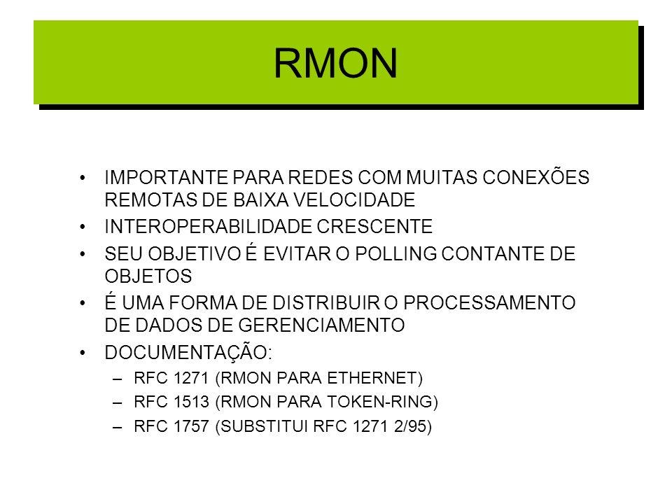 RMON IMPORTANTE PARA REDES COM MUITAS CONEXÕES REMOTAS DE BAIXA VELOCIDADE. INTEROPERABILIDADE CRESCENTE.