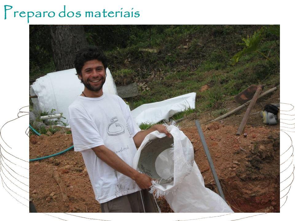 Preparo dos materiais Bobina de saco (polipropileno) Preparo do funil