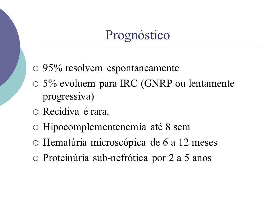 Prognóstico 95% resolvem espontaneamente