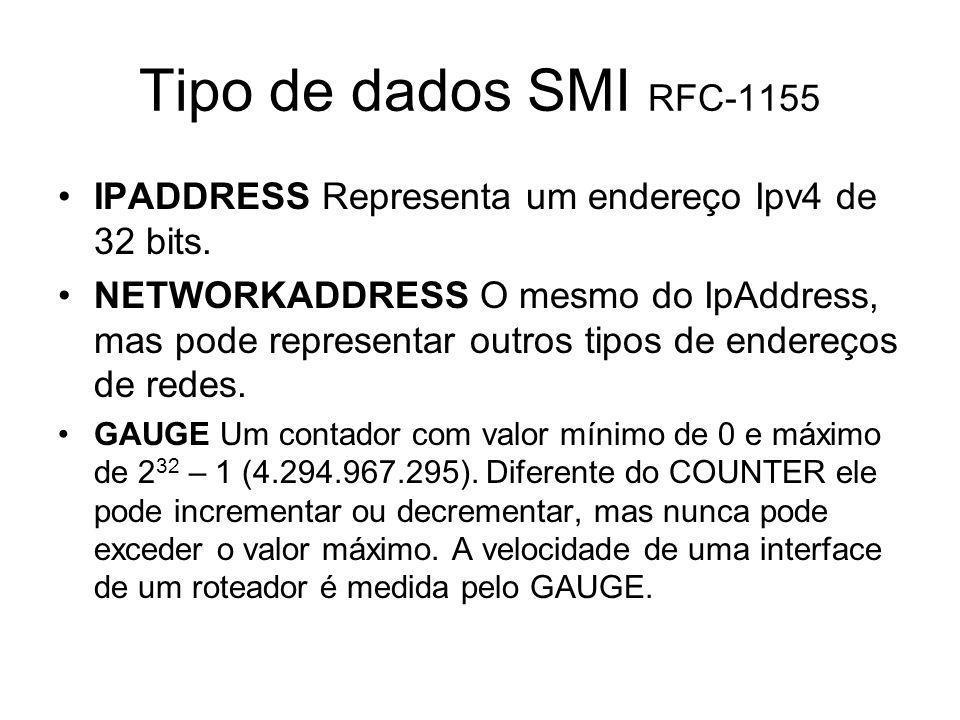 Tipo de dados SMI RFC-1155IPADDRESS Representa um endereço Ipv4 de 32 bits.