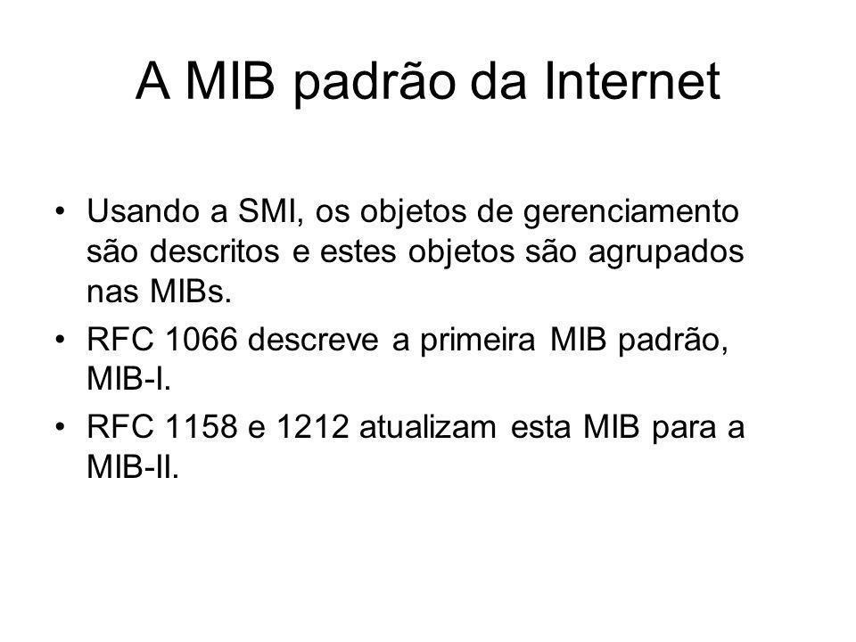 A MIB padrão da Internet