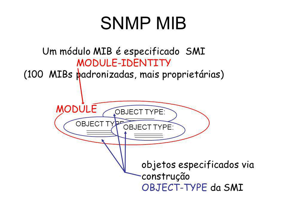 SNMP MIB Um módulo MIB é especificado SMI MODULE-IDENTITY