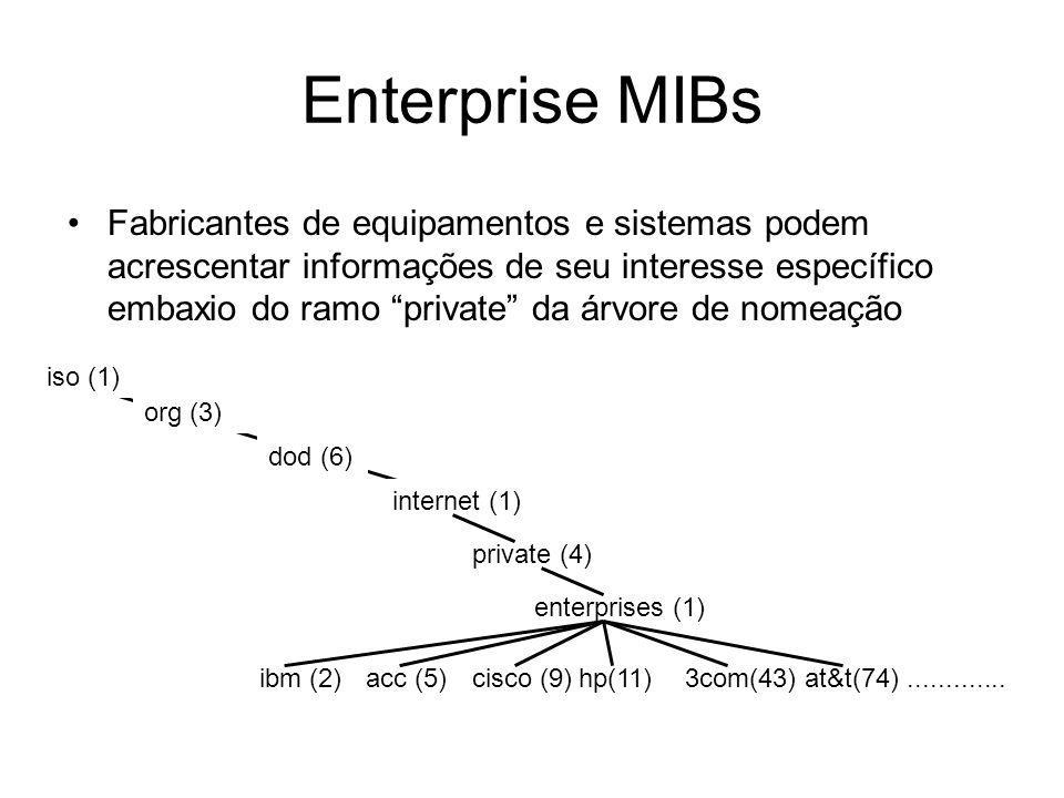 Enterprise MIBs