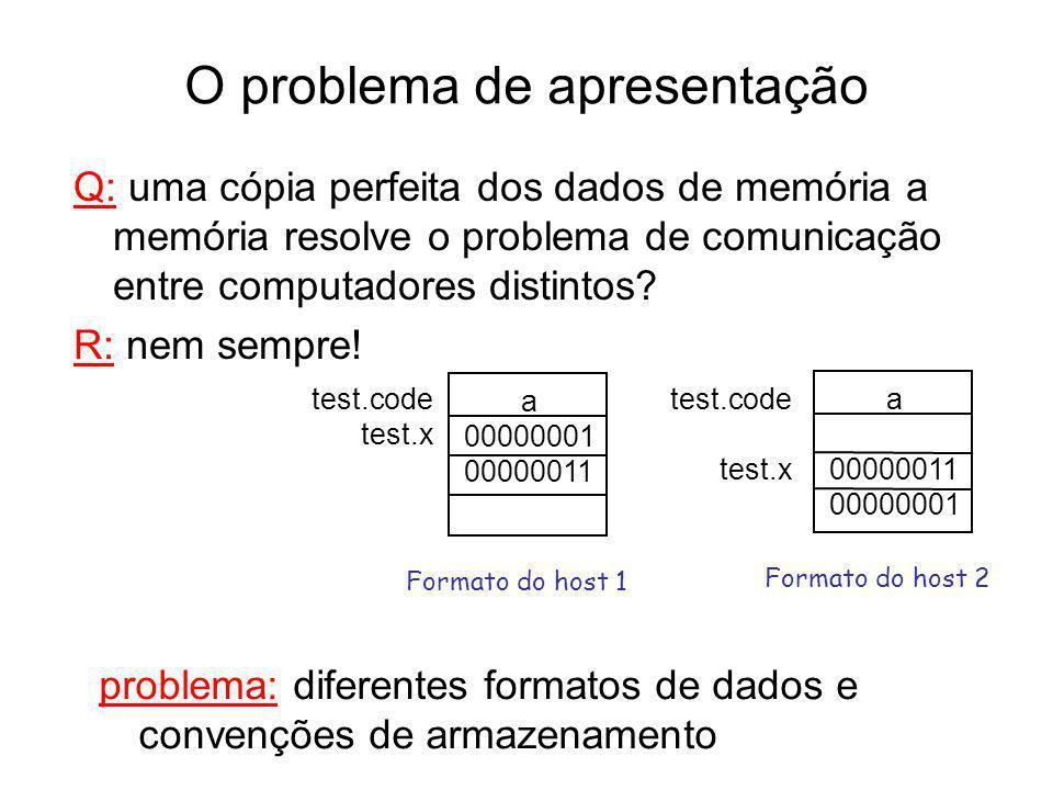O problema de apresentação