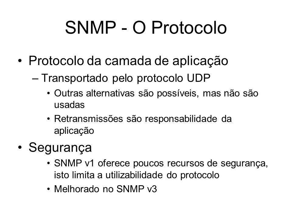 SNMP - O Protocolo Protocolo da camada de aplicação Segurança