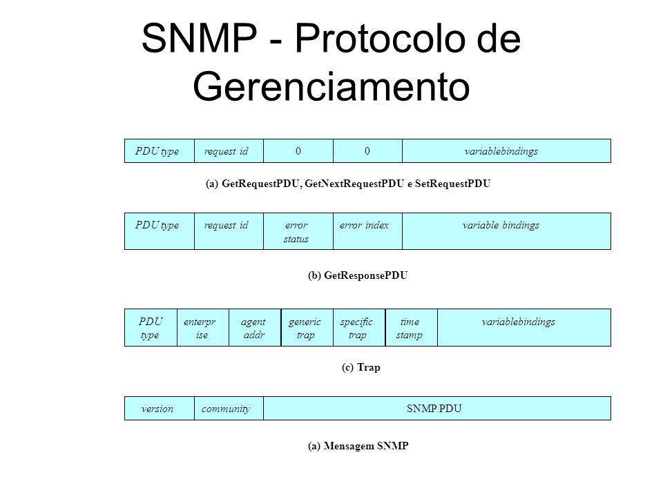 SNMP - Protocolo de Gerenciamento