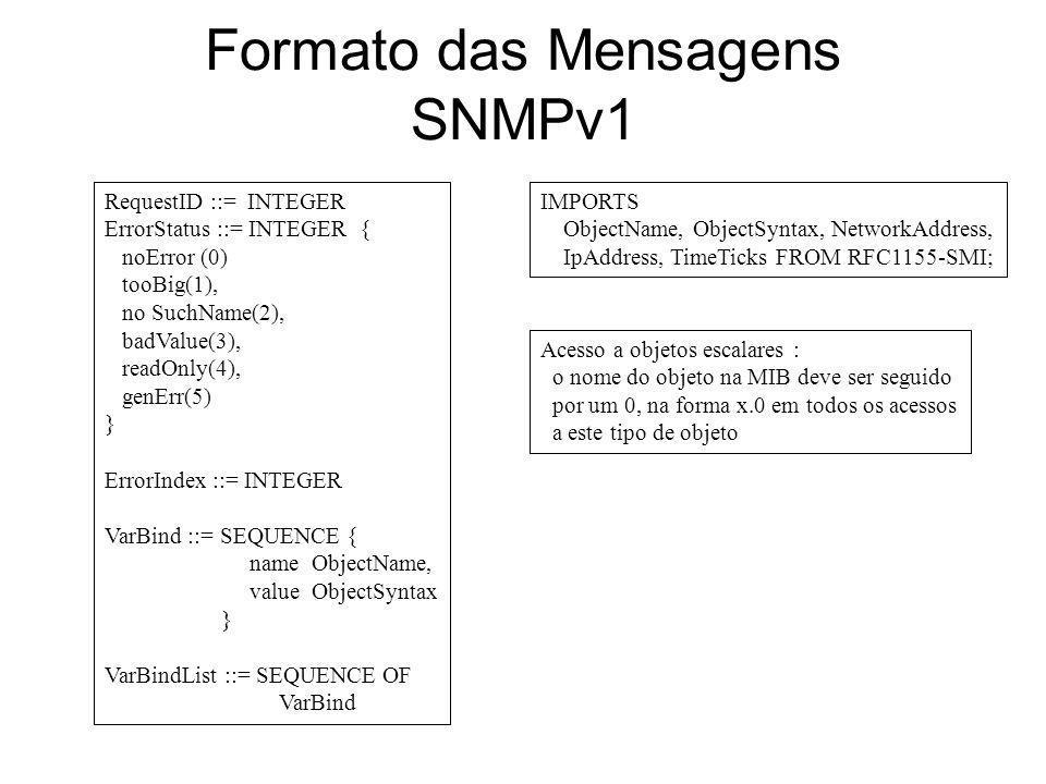 Formato das Mensagens SNMPv1