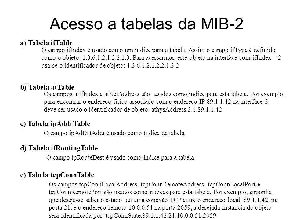 Acesso a tabelas da MIB-2