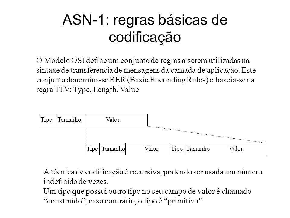 ASN-1: regras básicas de codificação