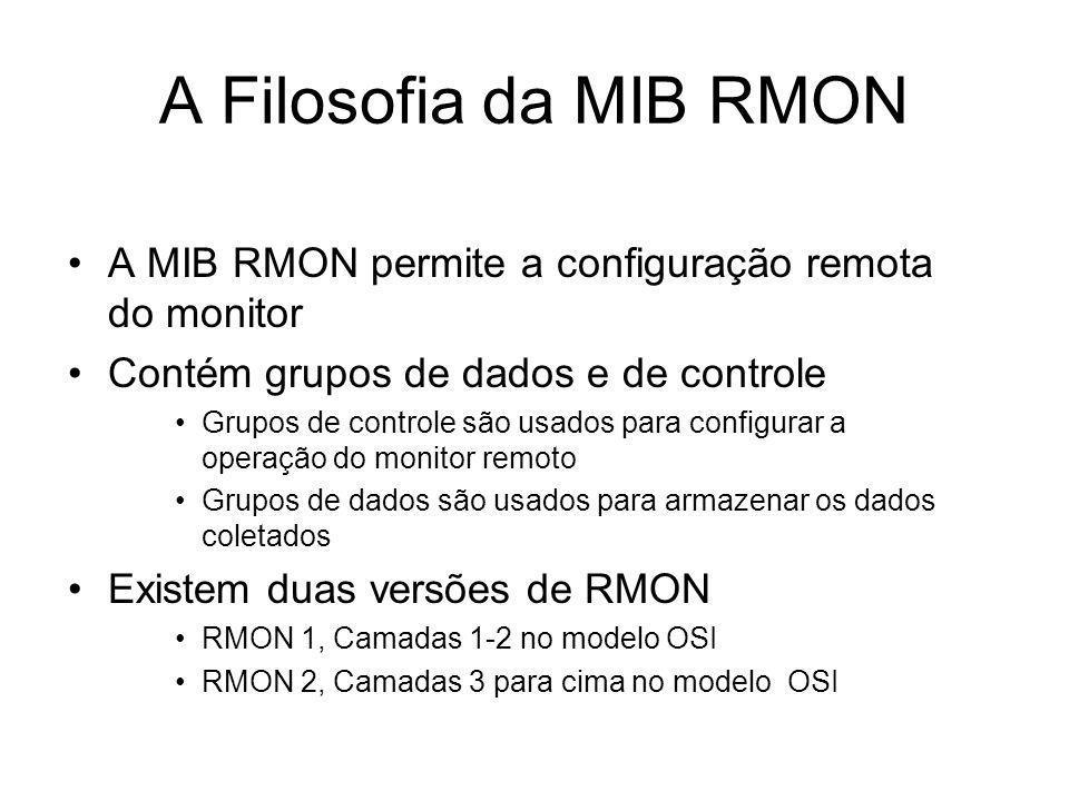 A Filosofia da MIB RMON A MIB RMON permite a configuração remota do monitor. Contém grupos de dados e de controle.