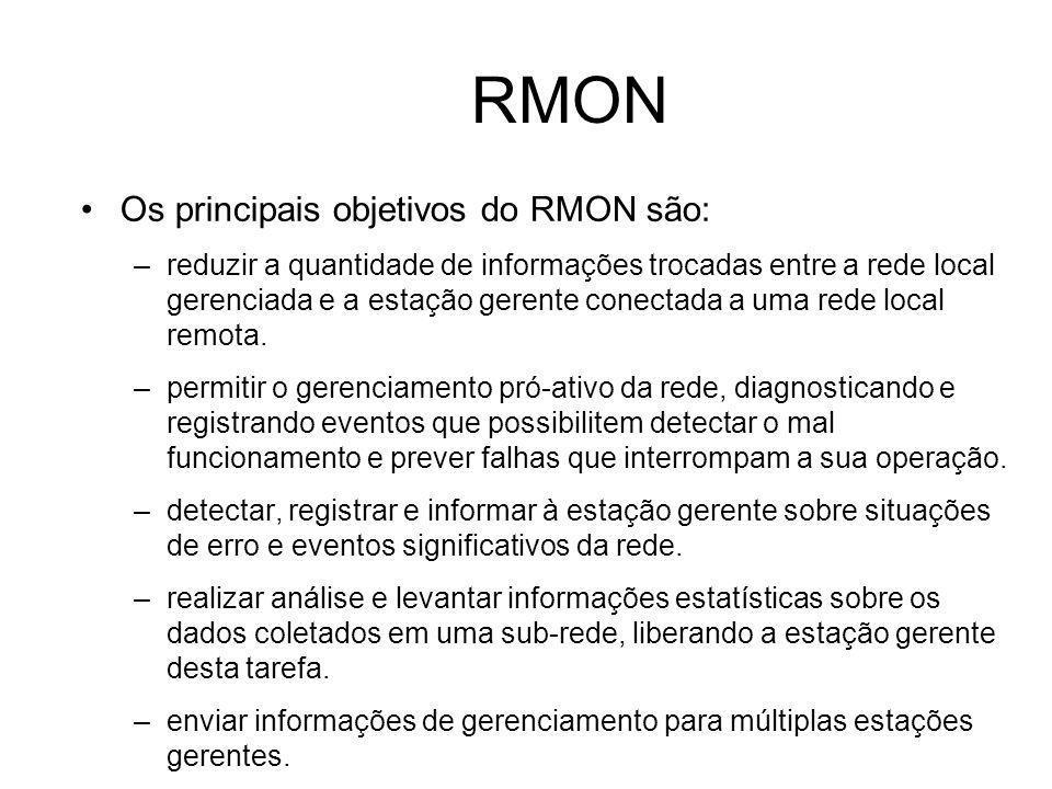 RMON Os principais objetivos do RMON são: