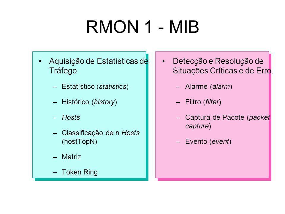 RMON 1 - MIB Aquisição de Estatísticas de Tráfego