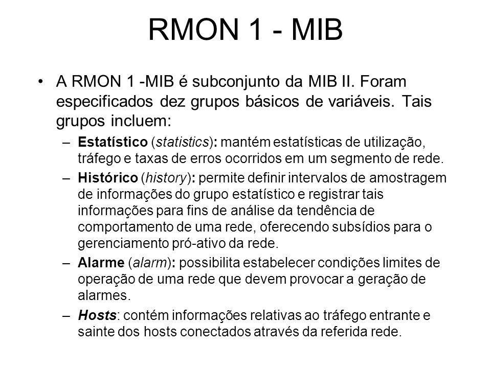 RMON 1 - MIB A RMON 1 -MIB é subconjunto da MIB II. Foram especificados dez grupos básicos de variáveis. Tais grupos incluem: