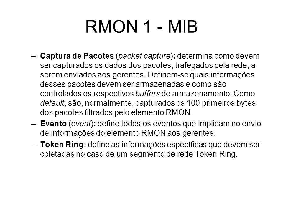 RMON 1 - MIB
