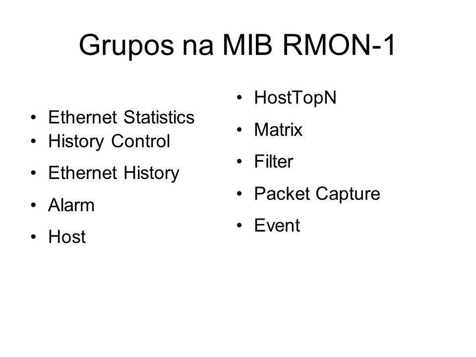 Grupos na MIB RMON-1 HostTopN Matrix Ethernet Statistics