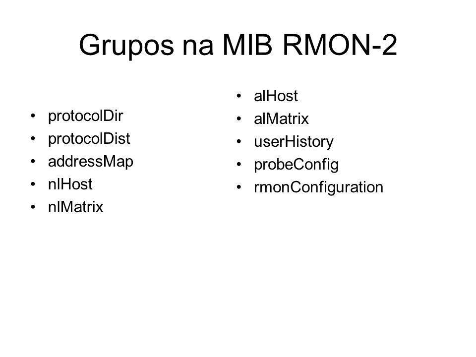 Grupos na MIB RMON-2 alHost alMatrix protocolDir userHistory