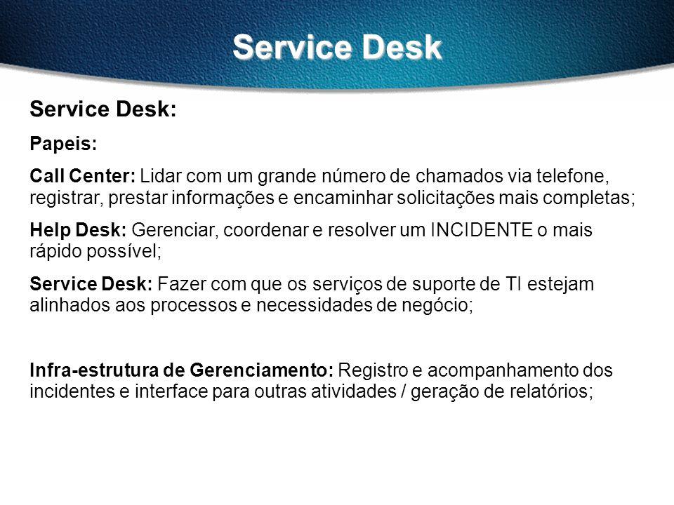 Service Desk Service Desk: Papeis: