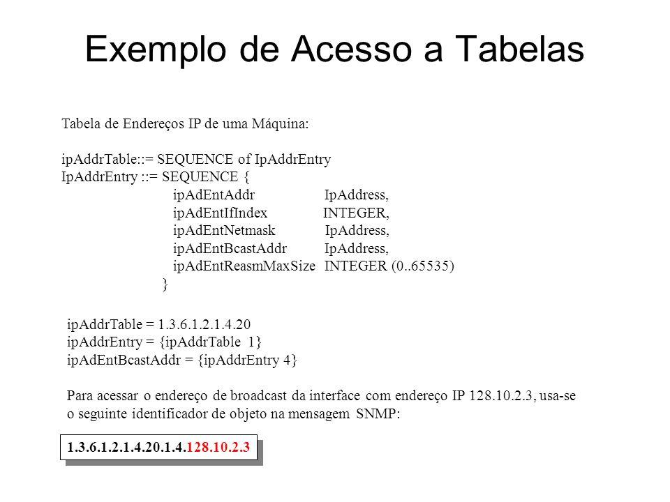 Exemplo de Acesso a Tabelas