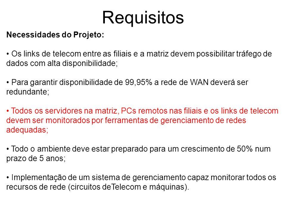 Requisitos Necessidades do Projeto: