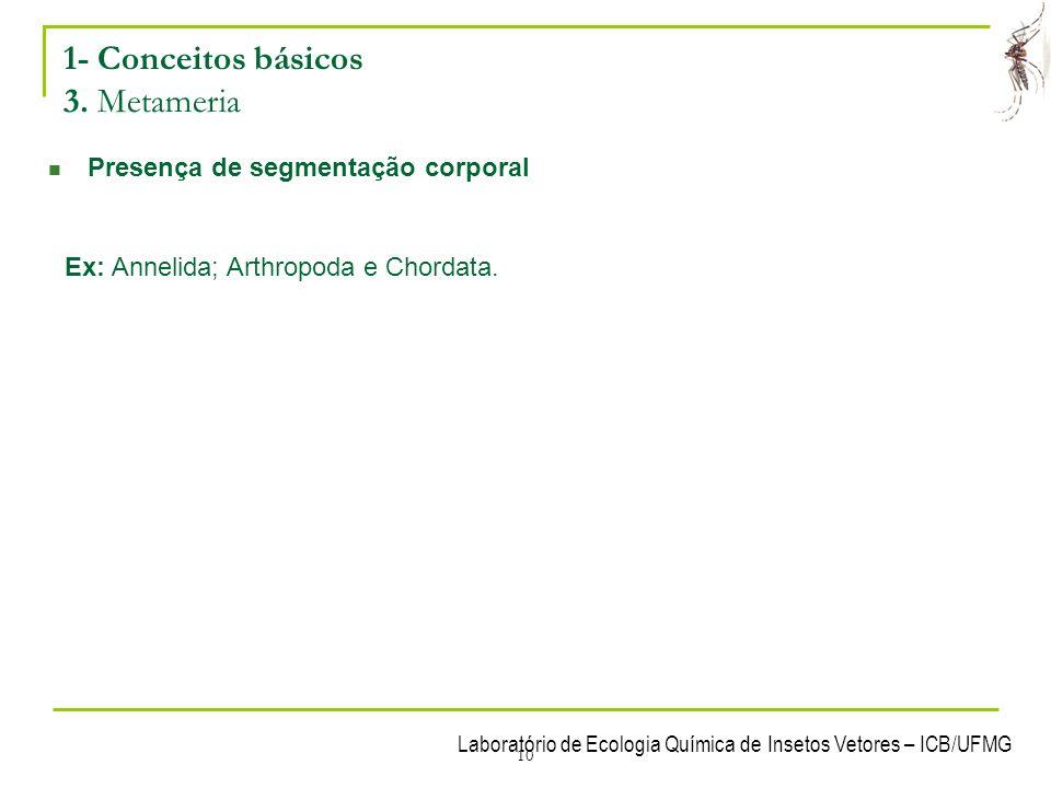 1- Conceitos básicos 3. Metameria