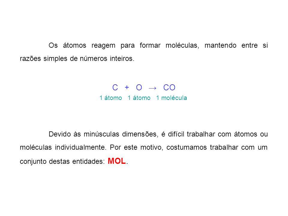 Os átomos reagem para formar moléculas, mantendo entre si razões simples de números inteiros.
