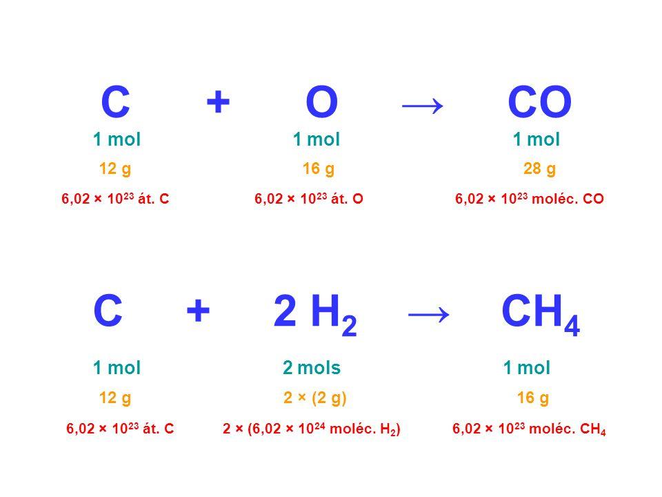 C + O → CO C + 2 H2 → CH4 1 mol 2 mols 1 mol 1 mol 1 mol 1 mol