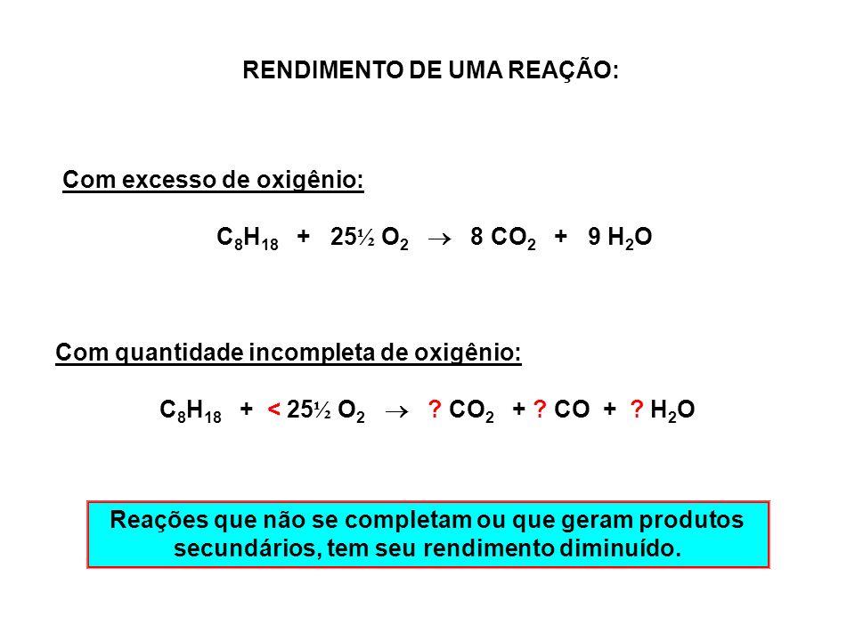 RENDIMENTO DE UMA REAÇÃO: