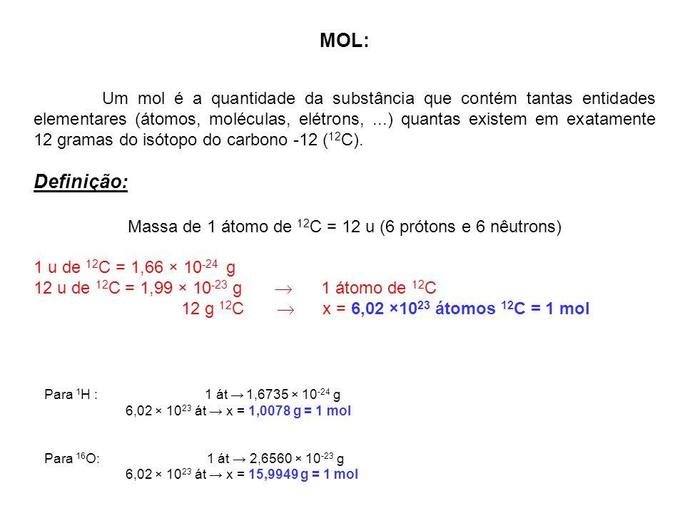 Massa de 1 átomo de 12C = 12 u (6 prótons e 6 nêutrons)