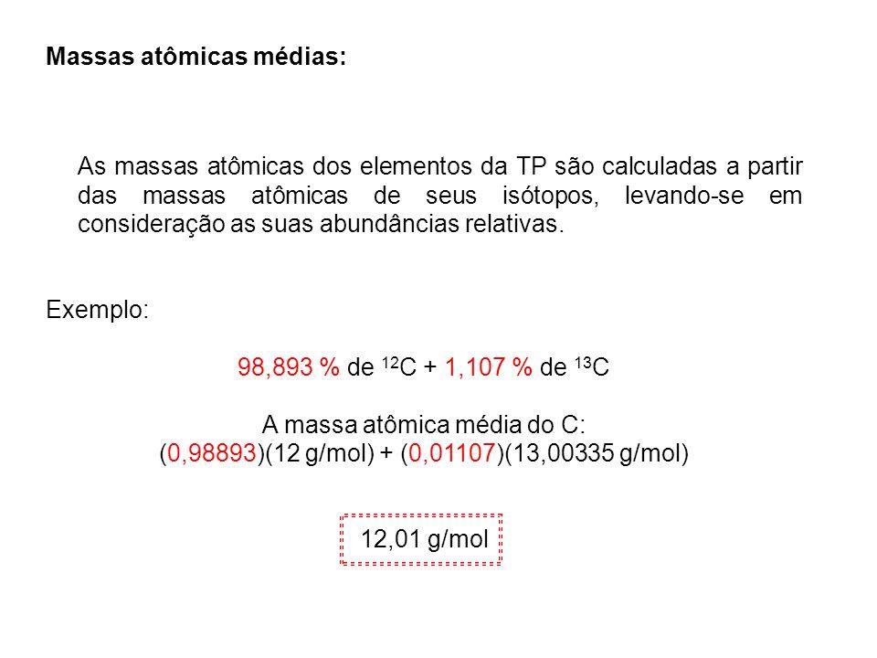 A massa atômica média do C: