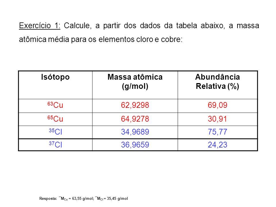 Isótopo Massa atômica (g/mol) Abundância Relativa (%)