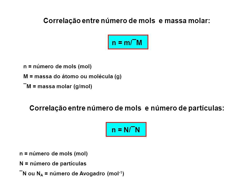Correlação entre número de mols e massa molar:
