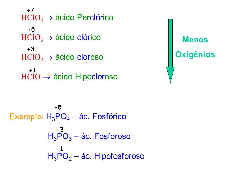 HClO4  ácido Perclórico HClO3  ácido clórico HClO2  ácido cloroso