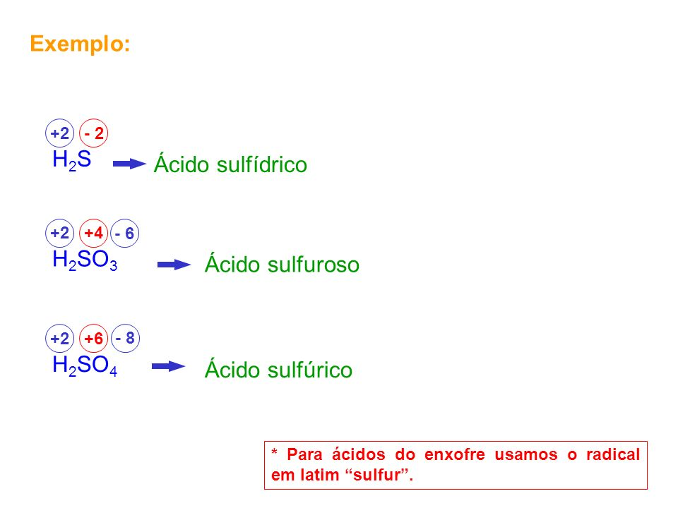 Exemplo: H2S Ácido sulfídrico H2SO3 Ácido sulfuroso H2SO4