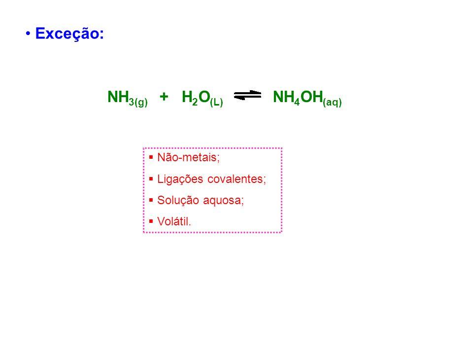 Exceção: NH3(g) + H2O(L) NH4OH(aq) Não-metais; Ligações covalentes;