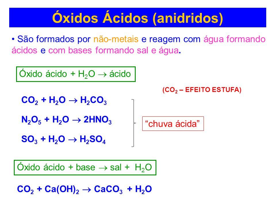 Óxidos Ácidos (anidridos)