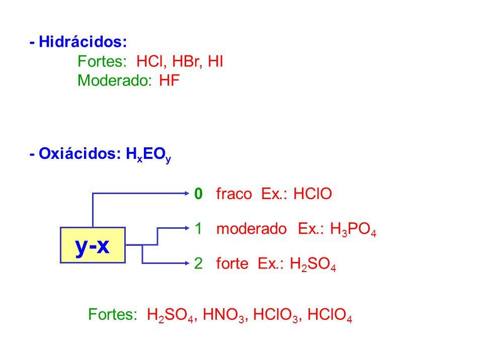 y-x - Hidrácidos: Fortes: HCl, HBr, HI Moderado: HF - Oxiácidos: HxEOy