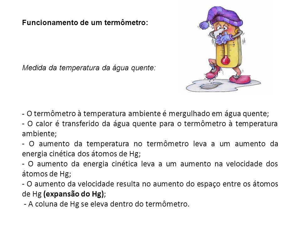 - A coluna de Hg se eleva dentro do termômetro.