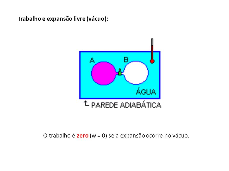 O trabalho é zero (w = 0) se a expansão ocorre no vácuo.