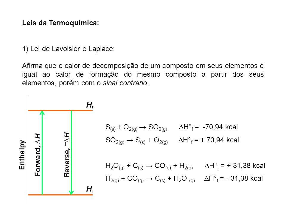 Leis da Termoquímica: 1) Lei de Lavoisier e Laplace: