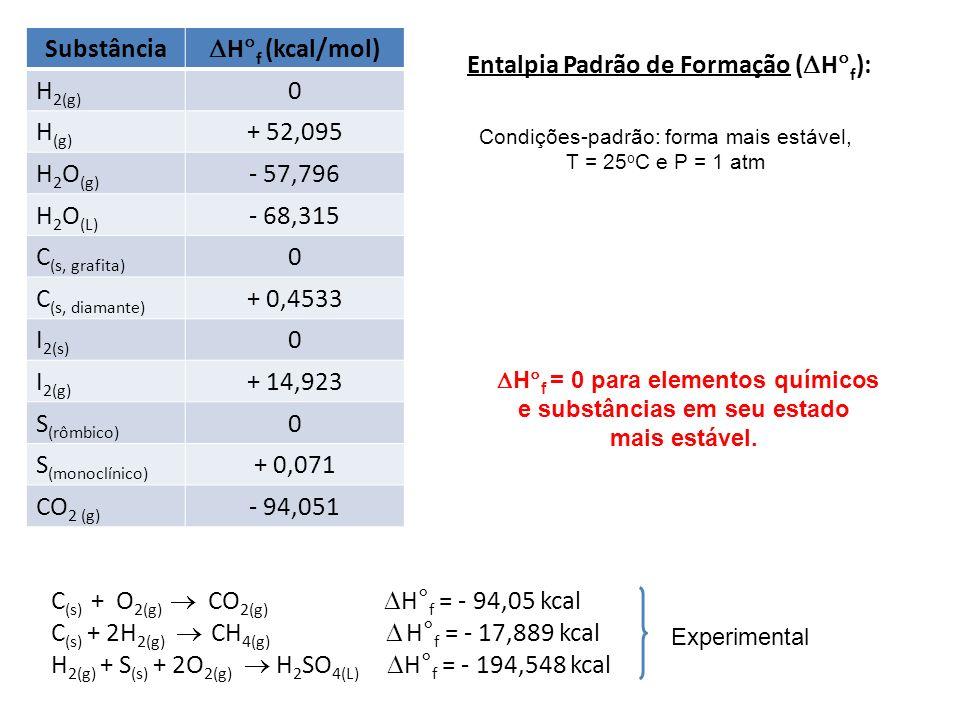 Condições-padrão: forma mais estável, T = 25oC e P = 1 atm
