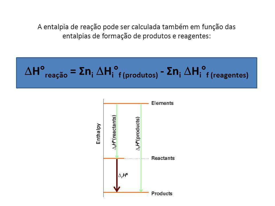 H°reação = Σni Hi°f (produtos) - Σni Hi°f (reagentes)