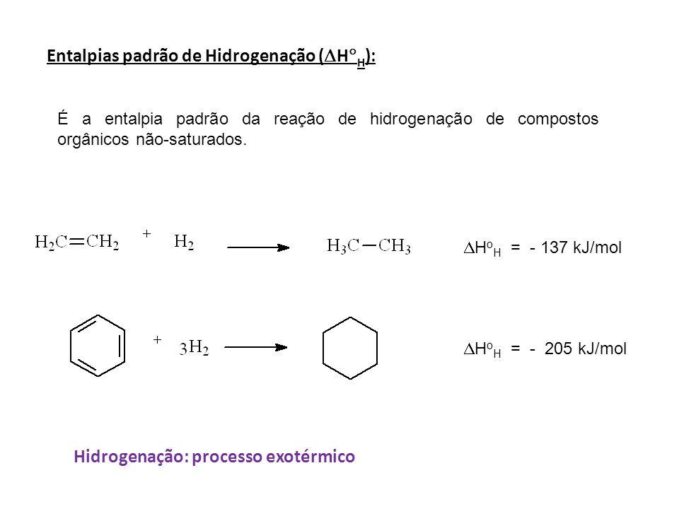 Entalpias padrão de Hidrogenação (HH):