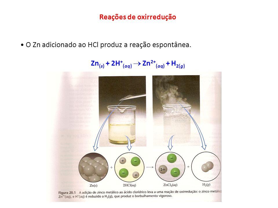 Reações de oxirredução Zn(s) + 2H+(aq)  Zn2+(aq) + H2(g)