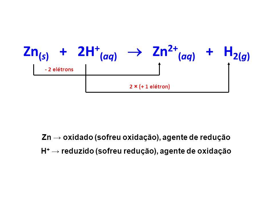 Zn(s) + 2H+(aq)  Zn2+(aq) + H2(g)